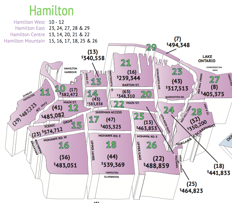 hamilton ontario real estate house prices april 2017