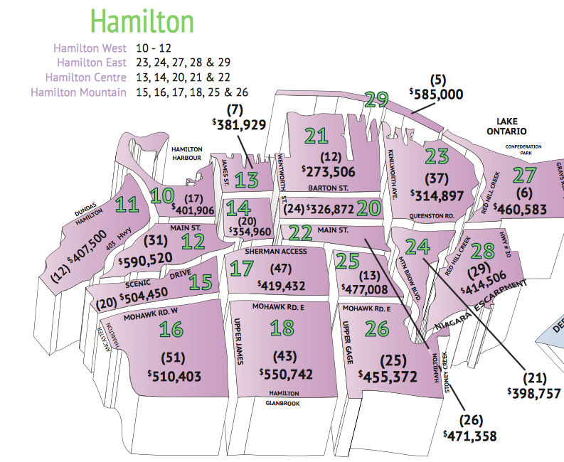 may 2018 hamilton ontario real estate house prices