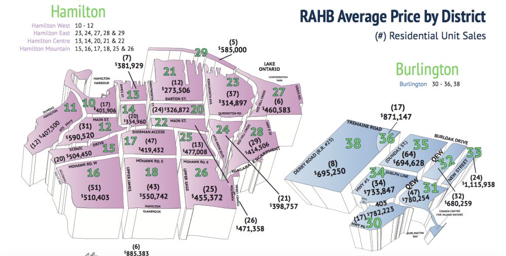 hamilton ontario rosedale neighbourhood house prices may 2018