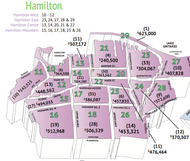 HAMILTON REAL ESTATE NEIGHBOURHOODS HOUSE PRICES ROSEDALE DECEMBER 2017