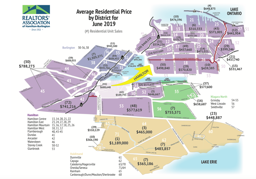 2019 hamilton ontario house semi detached homes prices
